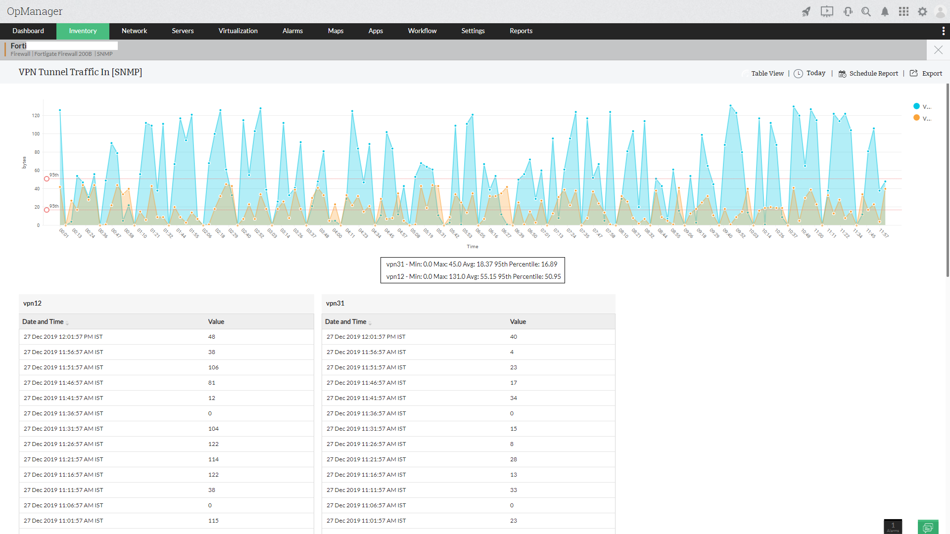 Network Monitor Tool - ManageEngine OpManager