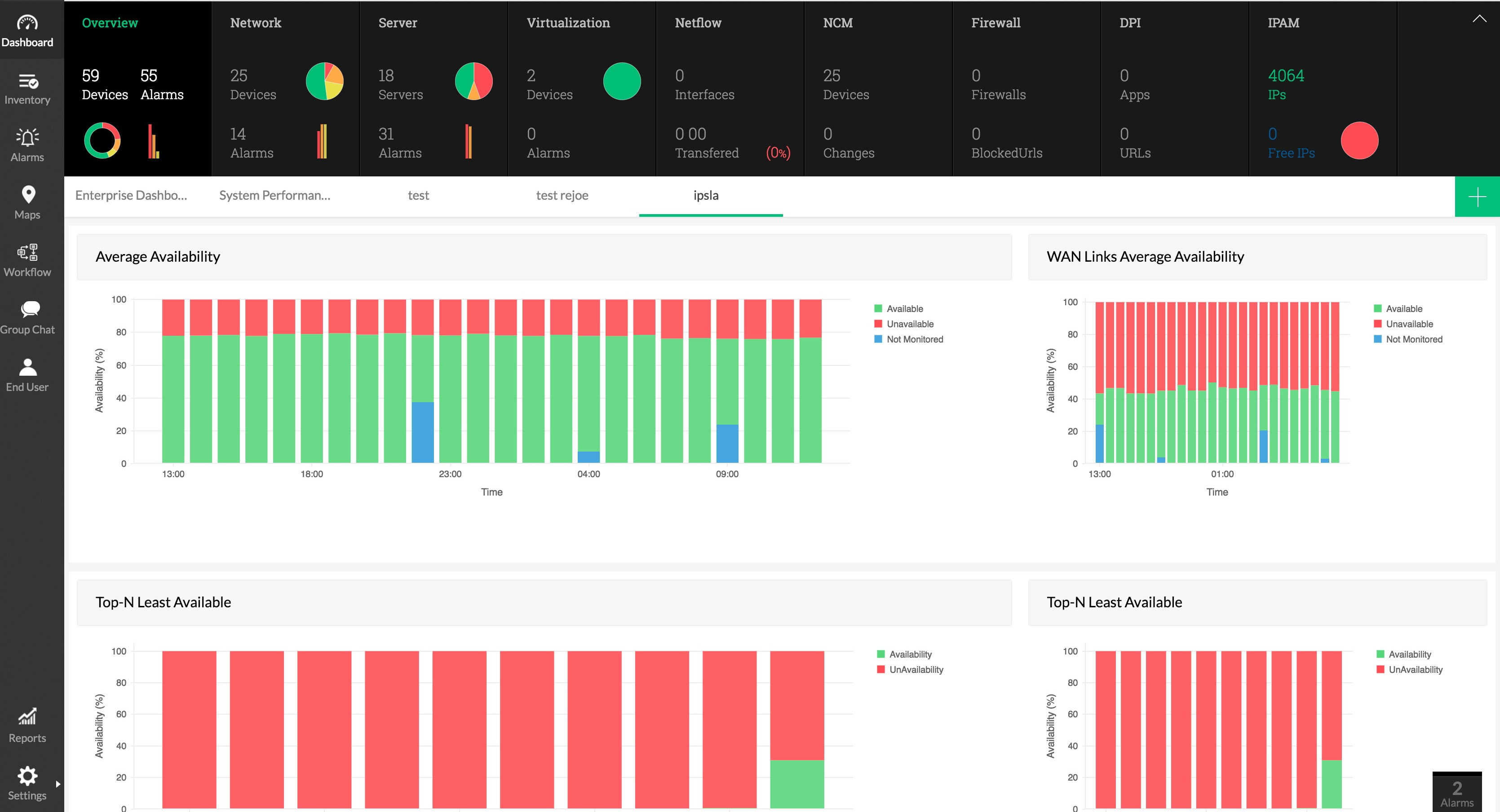 WAN Monitoring Software - ManageEngine OpManager