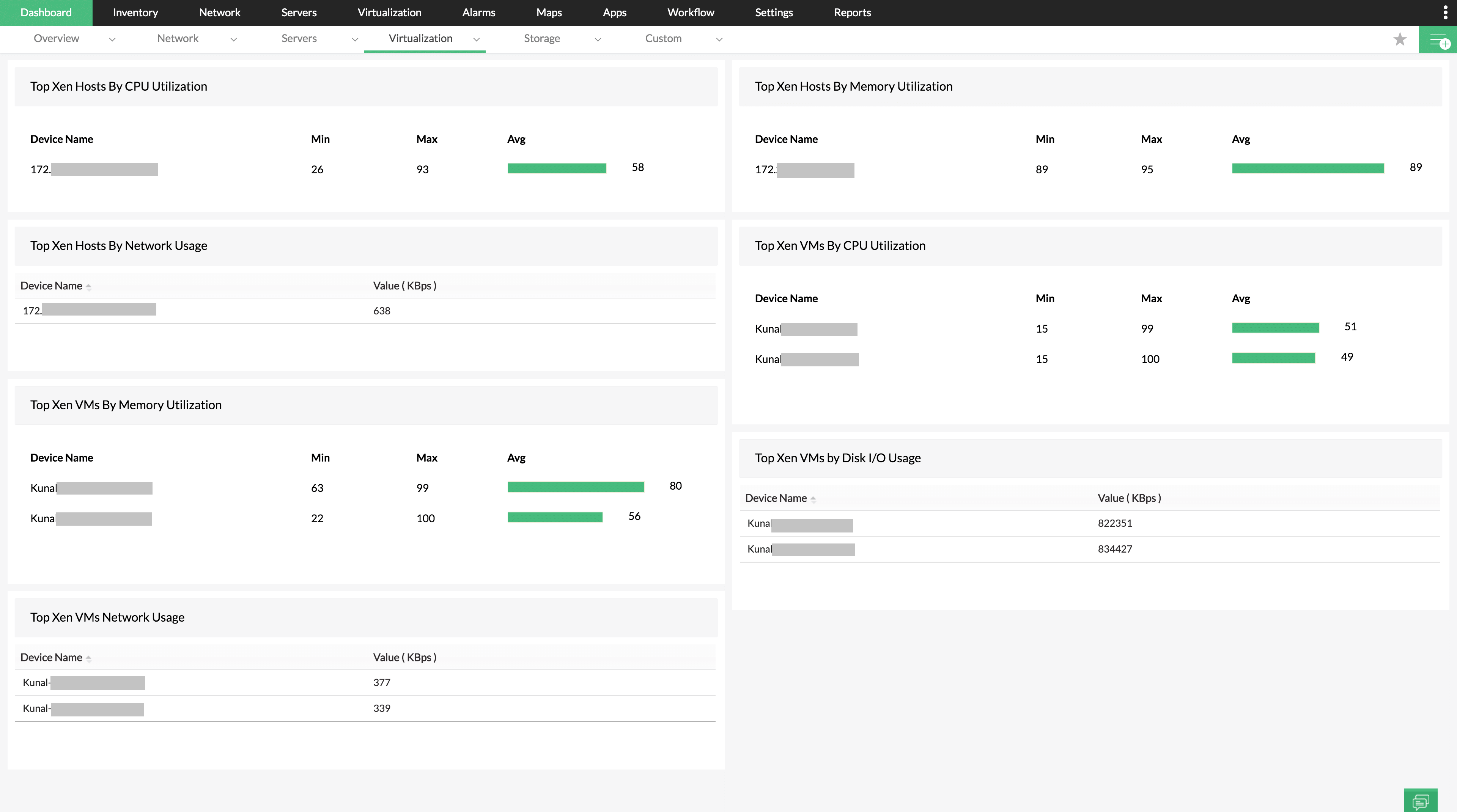 XenServer dedicated dashboard