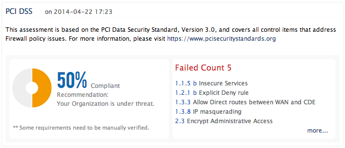 PCI DSS Compliance Firewall Audit & Report